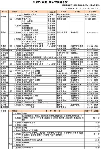 新潟県の成人式日程表
